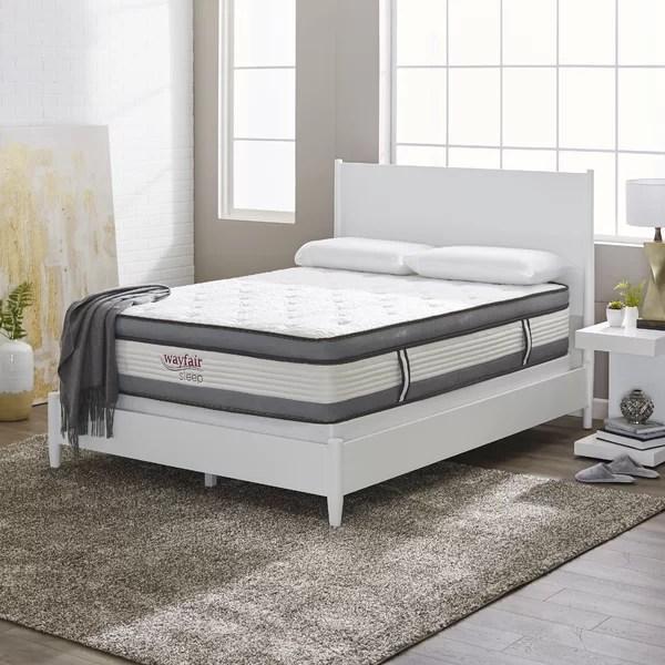 Wayfair Sleep 14 Plush Hybrid Mattress Reviews