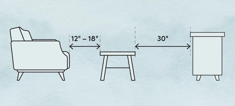 coffee table size guide wayfair co uk