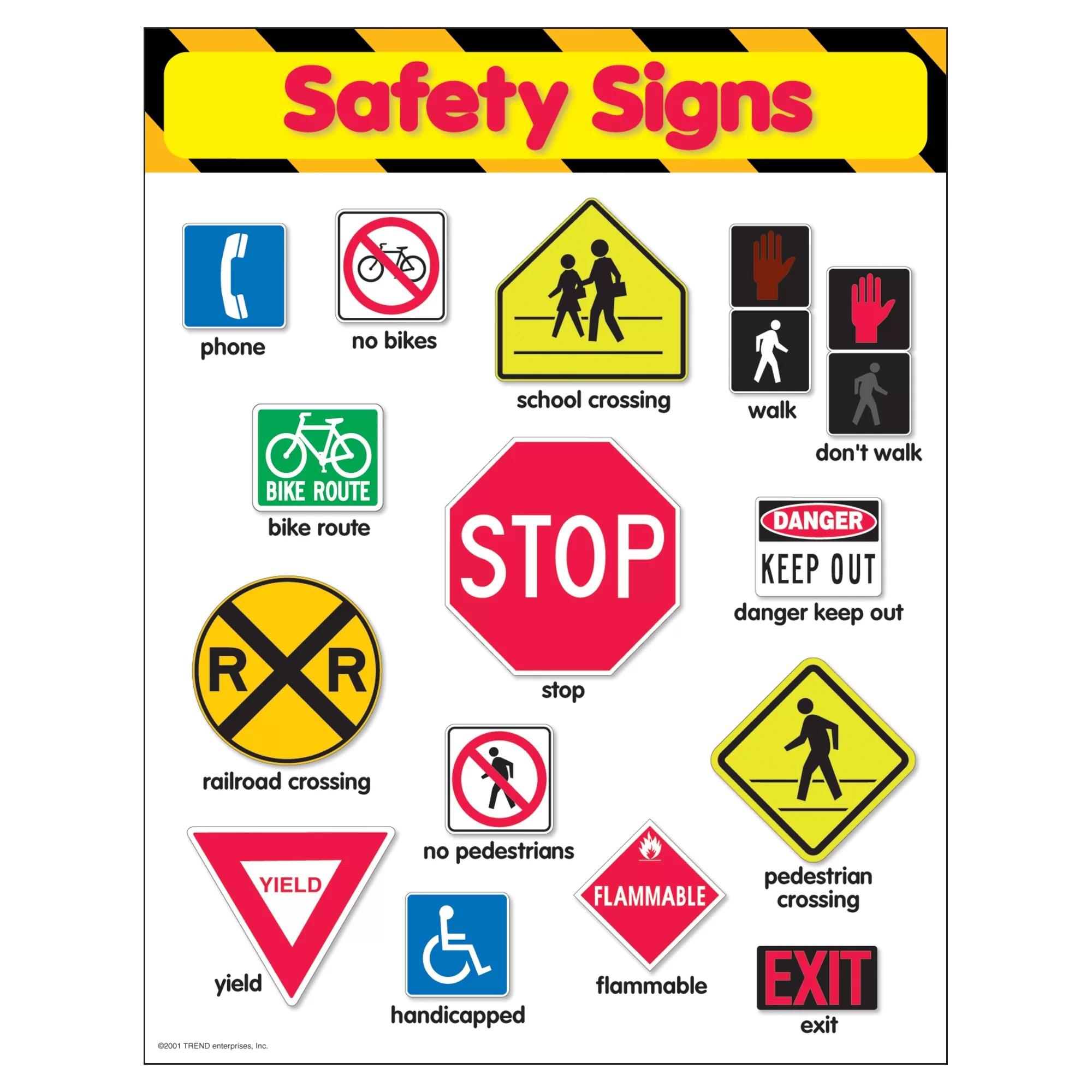 Printable Safety Signs Worksheet