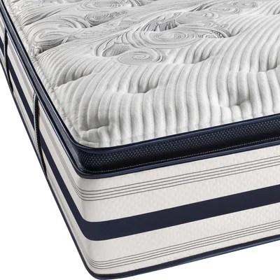Simmons Beautyrest Recharge 15 Medium Firm Hybrid Aircool Memory Foam Mattress Reviews Wayfair