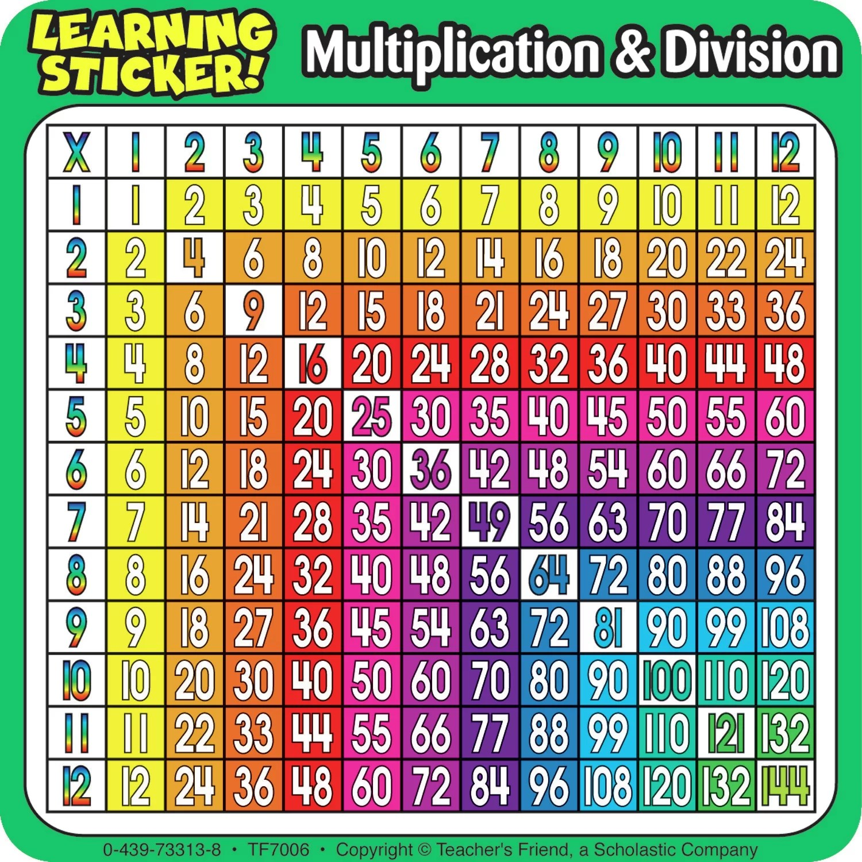 Teachers Friend Multiplication Division Chart