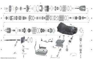 Common Complaints With the Ford 4R75W Transmission