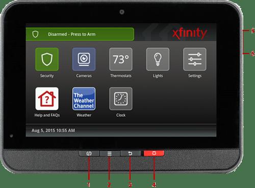 Security Xfinity Wireless System