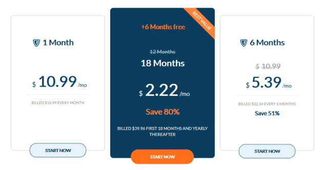 zenmate vpn pricing plans