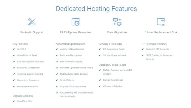 alpha hosting features