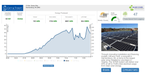adaptive energy monitoring