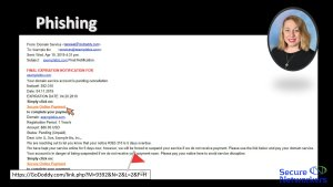 Phishing Email Contents