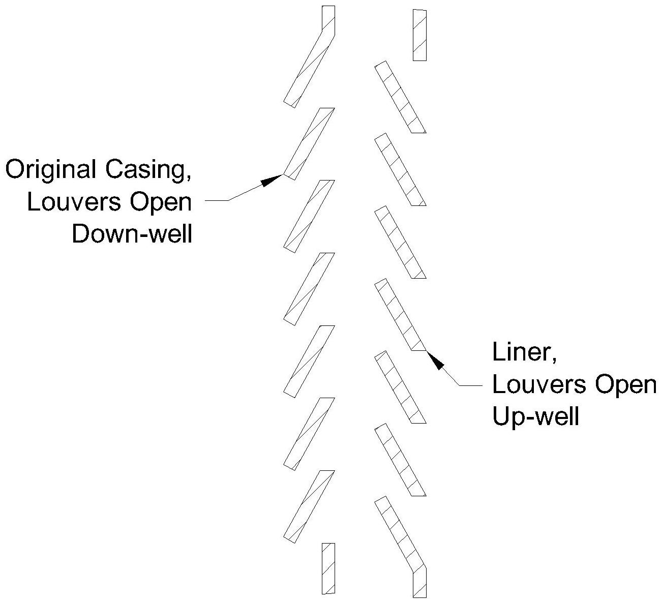 Fluid Mechanics Applied To Rehabilitation With Liner