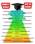 Digcit pyramid poster--update