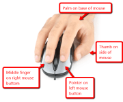 mouse hand position with hand