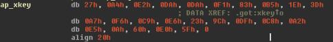 Apache backdoor Encryption function