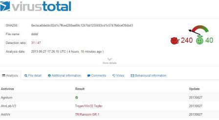 Opera malware digitally signed