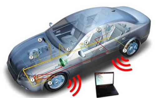 car-hacking 4