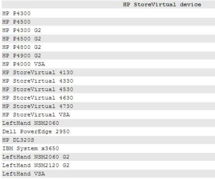 HP backdoor devices list