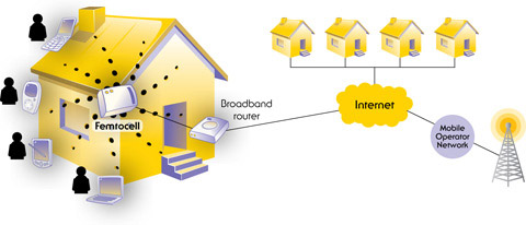 Verizon Wireless femtocell