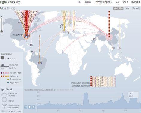 Google Digital Attack Map