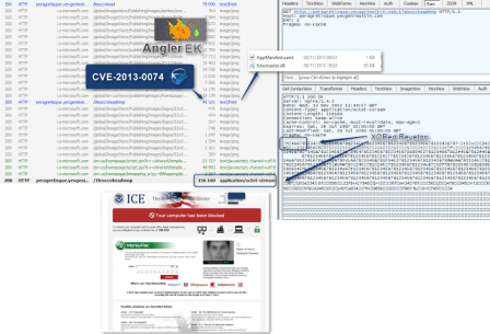 silverlight exploit in Angler Exploit Kit
