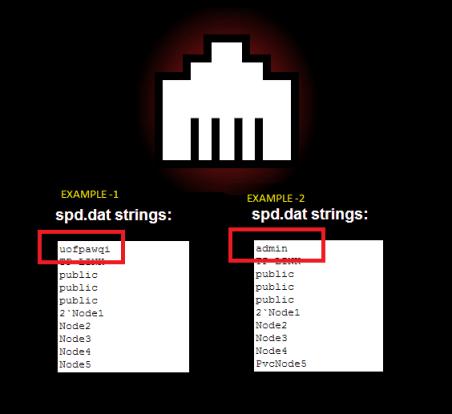 TP-LINK tool decode rom
