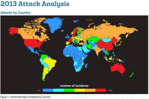 GTIR 2014 attacks