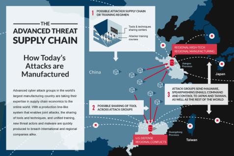 espionage China campaign