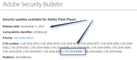 Adobe flash CVE-2014-8440 flaw