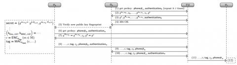 TextSecure attack scenario