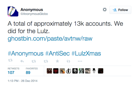 anonymous hacked 13k