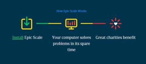 μTorrent epicscale software miner