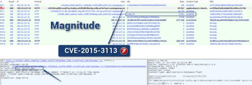 CVE-2015-3113 exploit Magnitude
