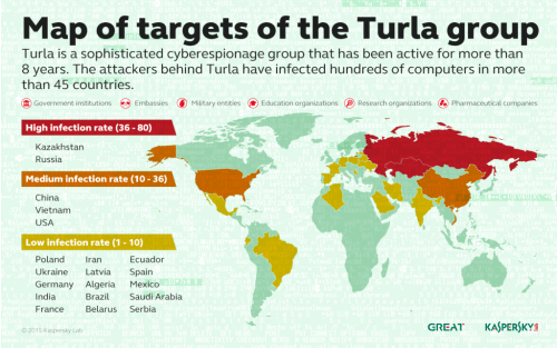 Turla Map_of_Targets-1024x642