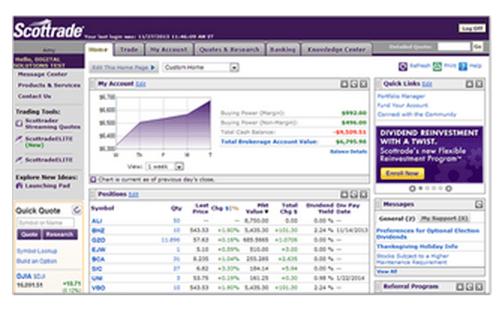 Online stock brokerage Scottrade platform