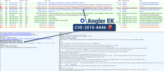 angler exploit kit flash