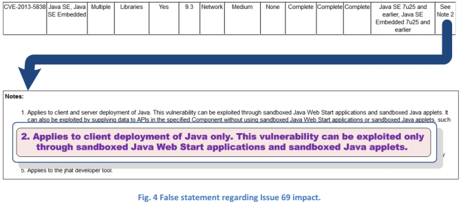 CVE-2013-5838 java vulnerability patch