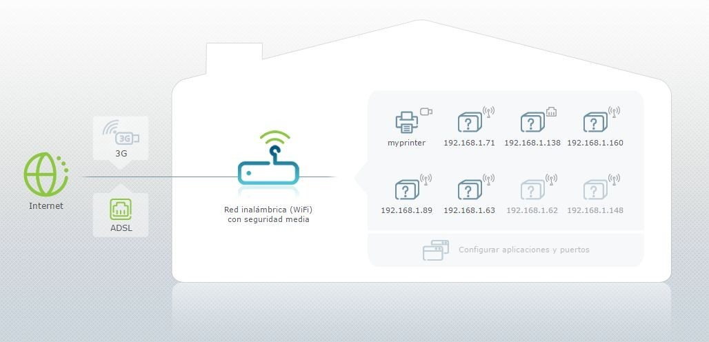home-router-17