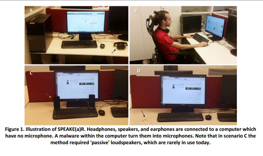 Speake(a)r attack allows to spy on users through typical headphones