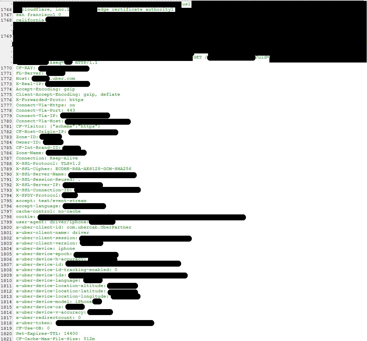 Huffington Post datovania Apps