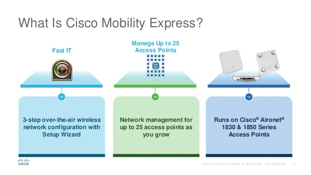 Be careful, Cisco Mobility Express is shipped with some Cisco