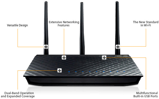 Asus RT wireless routers