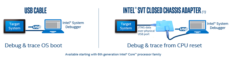 Intel Management Engine hack