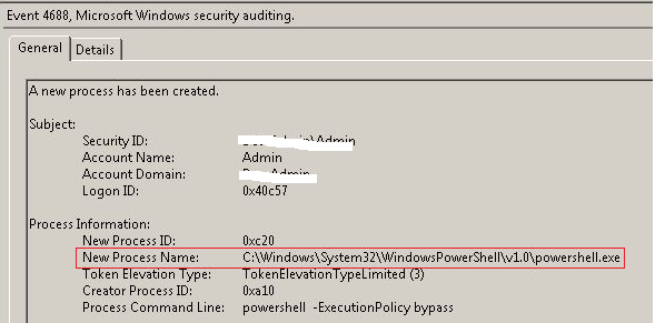 Powershell attacks