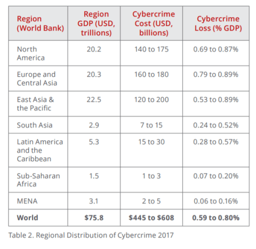 cost of cybercrime 2017
