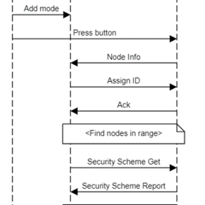 CVE-2018-7783 flaw in Schneider SoMachine Basic can be exploited to
