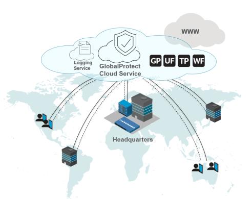 Palo Alto Networks GlobalProtect RCE