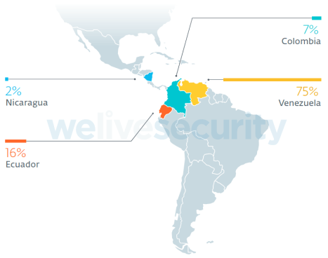 Machete cyber-espionage group targets Latin America military