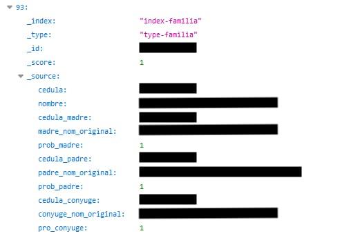 Ecuador data leak