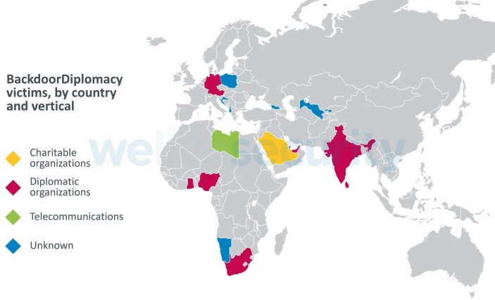 BackdoorDiplomacy APT targets diplomats from Africa and the Middle East