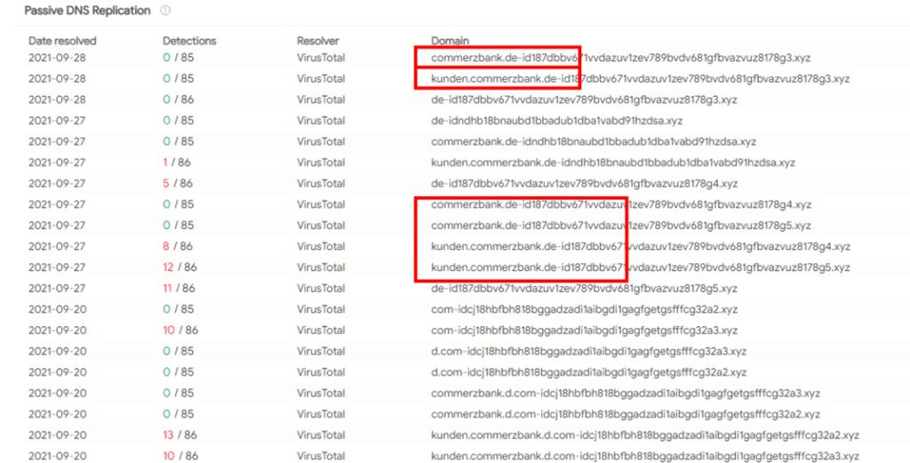 Hydra Malware Phishing campaign