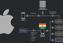 securitydaily malware quản lý thiết bị di động MDM iPhone