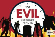 securitydaily Mỗi 60 giây, 1.1 triệu đô bị thiệt hại do tấn công không gian mạng