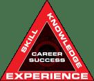 ESK career success triangle isda